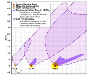 elburn fallout shelter diagram